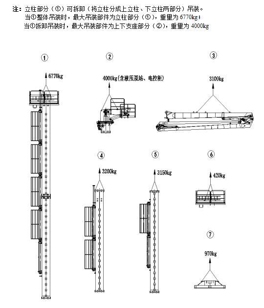 28米电梯井布料机吊重