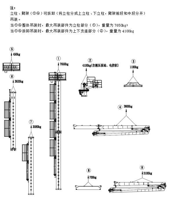 32米电梯井液压布料机吊重