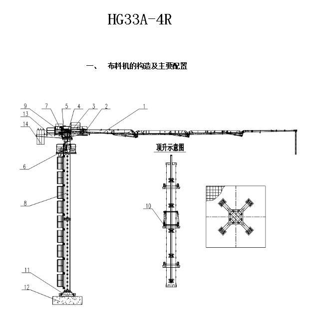33米电梯井液压布料机